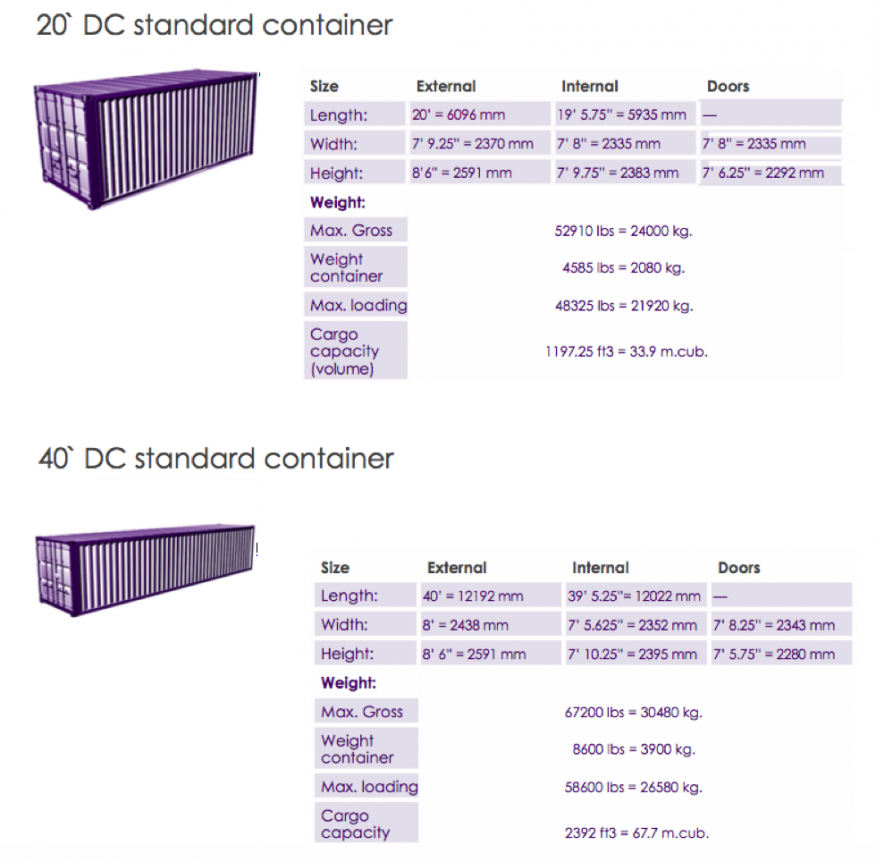 brox_containers6